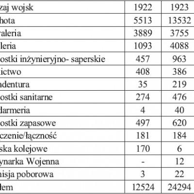 MĘCZENNICY. Poleszucy w obronie II Rzeczypospolitej Polskiej