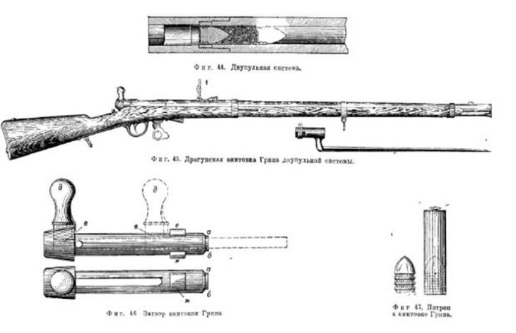 karabin dragoński Greena